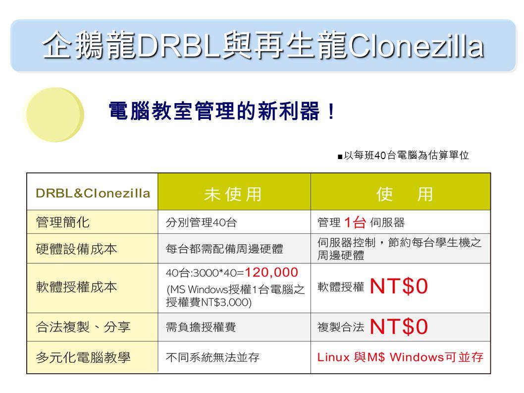 電腦教室管理的新利器! ■ 以每班 40 台電腦為估算單位 企鵝龍 DRBL 與再生龍 Clonezilla