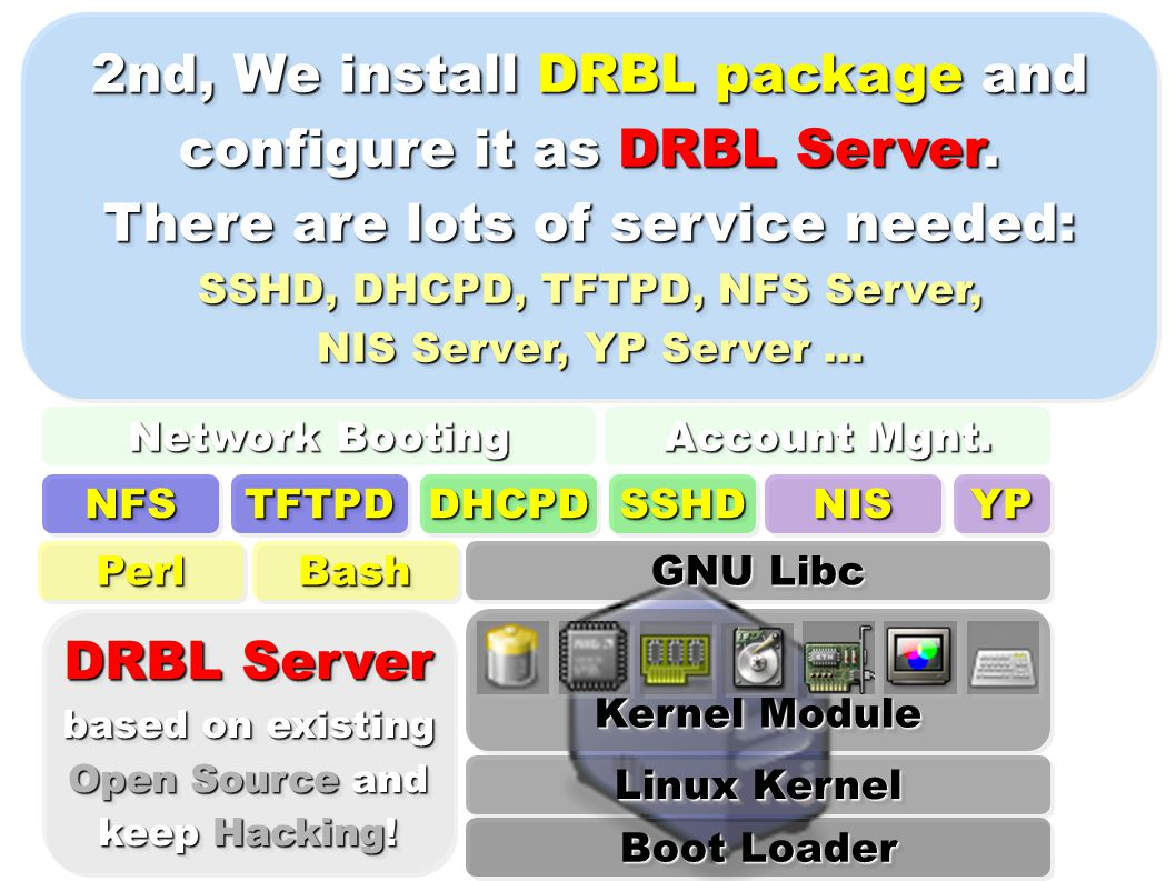2nd, We install DRBL package and configure it as DRBL Server.