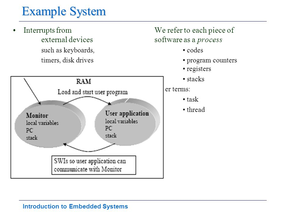 Introduction to Embedded Systems Example System Interrupts from We refer to each piece of external devices software as a process such as keyboards, co