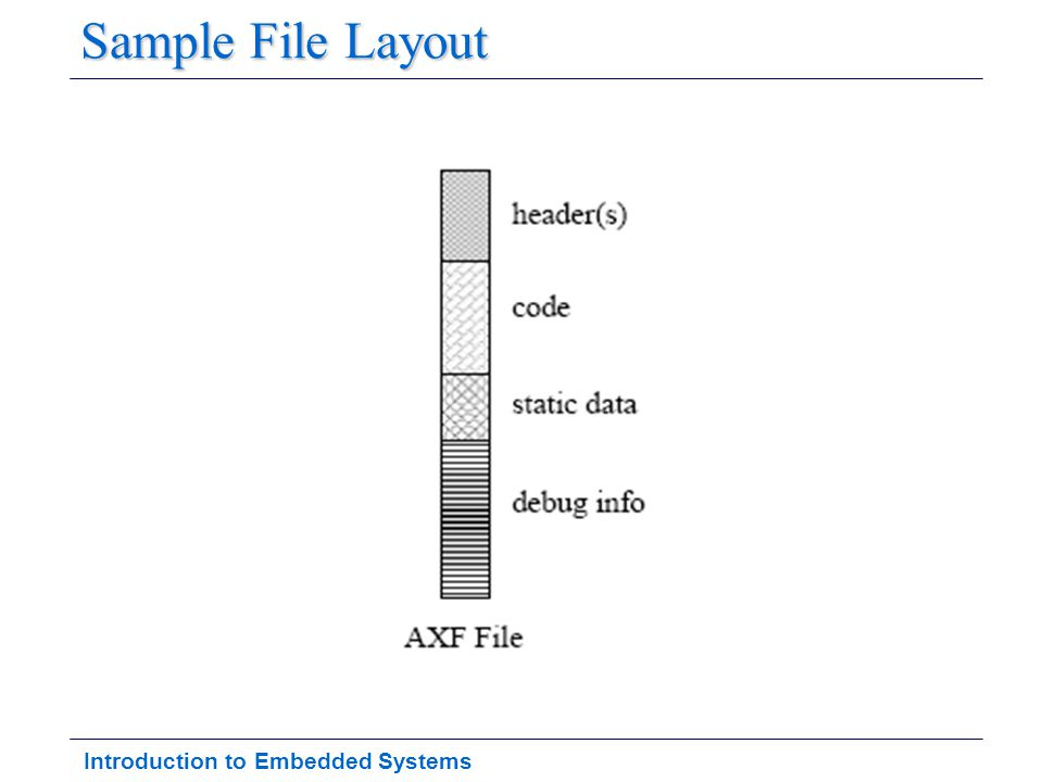 Introduction to Embedded Systems Sample File Layout