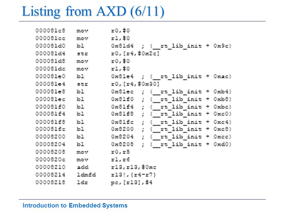 Introduction to Embedded Systems Listing from AXD (6/11)