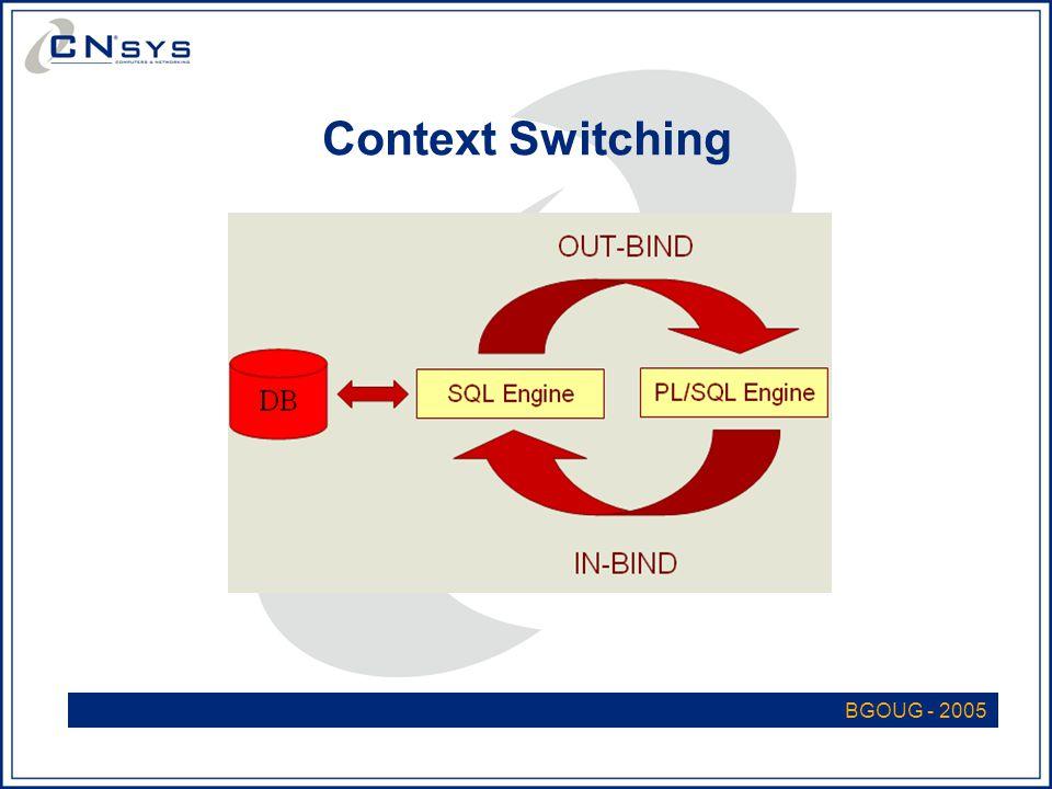 BGOUG - 2005 Context Switching