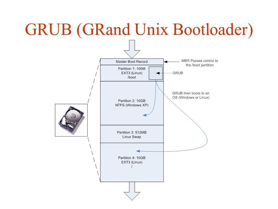GRUB (GRand Unix Bootloader)