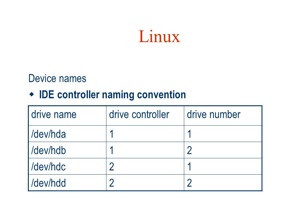 Linux Device names  IDE controller naming convention drive namedrive controllerdrive number /dev/hda11 /dev/hdb12 /dev/hdc21 /dev/hdd22