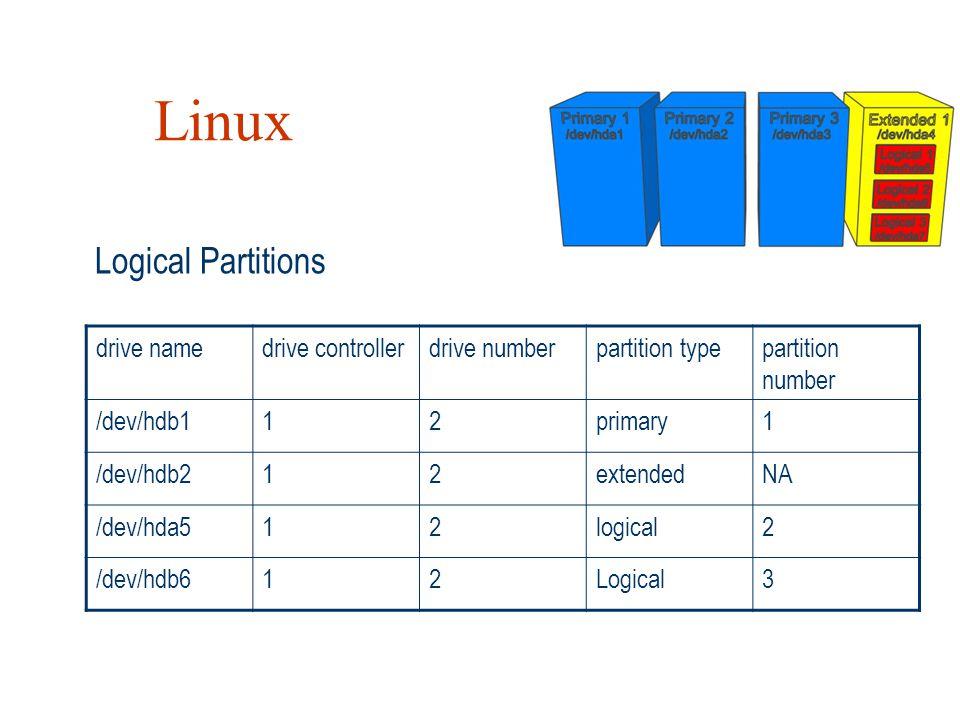 Linux Logical Partitions drive namedrive controllerdrive numberpartition typepartition number /dev/hdb112primary1 /dev/hdb212extendedNA /dev/hda512logical2 /dev/hdb612Logical3