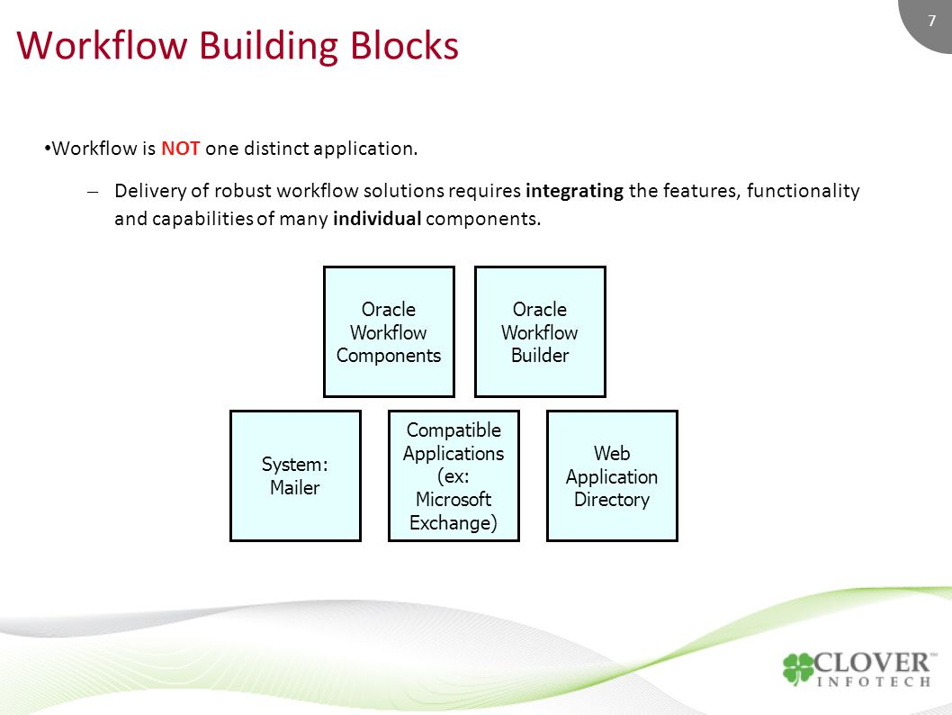 7 Workflow Building Blocks Workflow is NOT one distinct application.