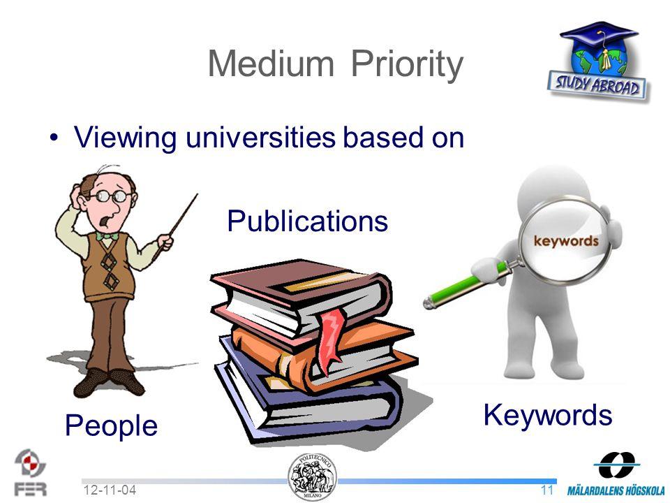 1112-11-04 Medium Priority Viewing universities based on People Publications Keywords