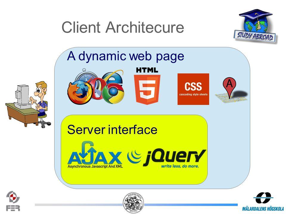 Client Architecure A dynamic web page Server interface