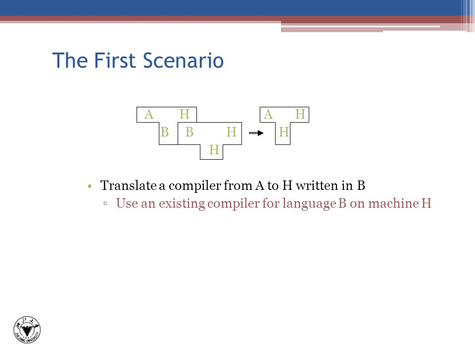 The First Scenario A H B B H H H Translate a compiler from A to H written in B ▫Use an existing compiler for language B on machine H