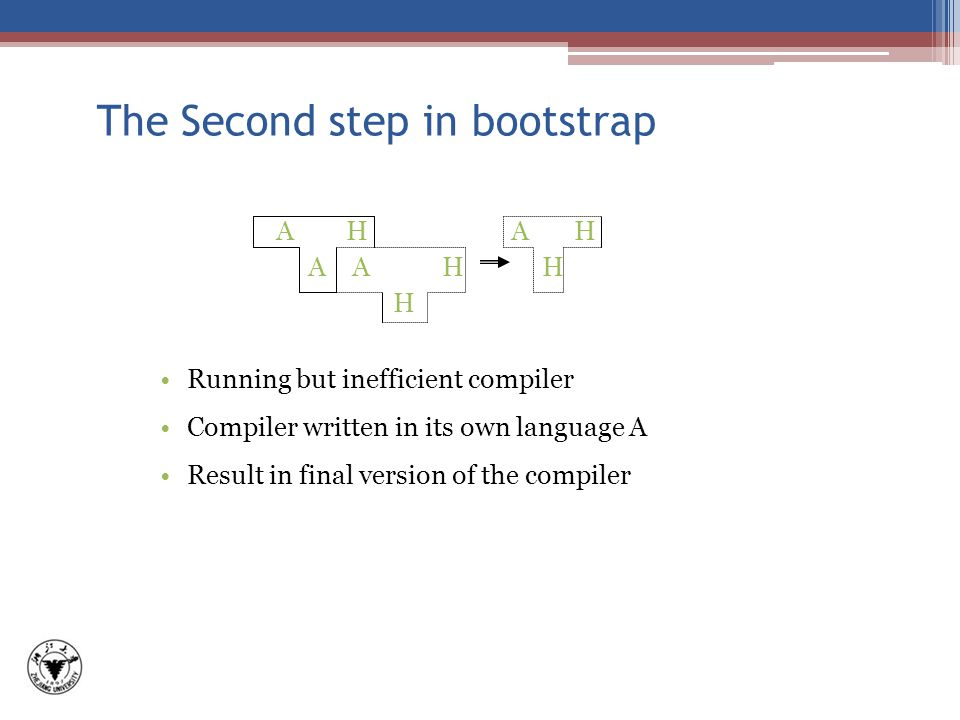 The Second step in bootstrap A H A A H H H Running but inefficient compiler Compiler written in its own language A Result in final version of the compiler
