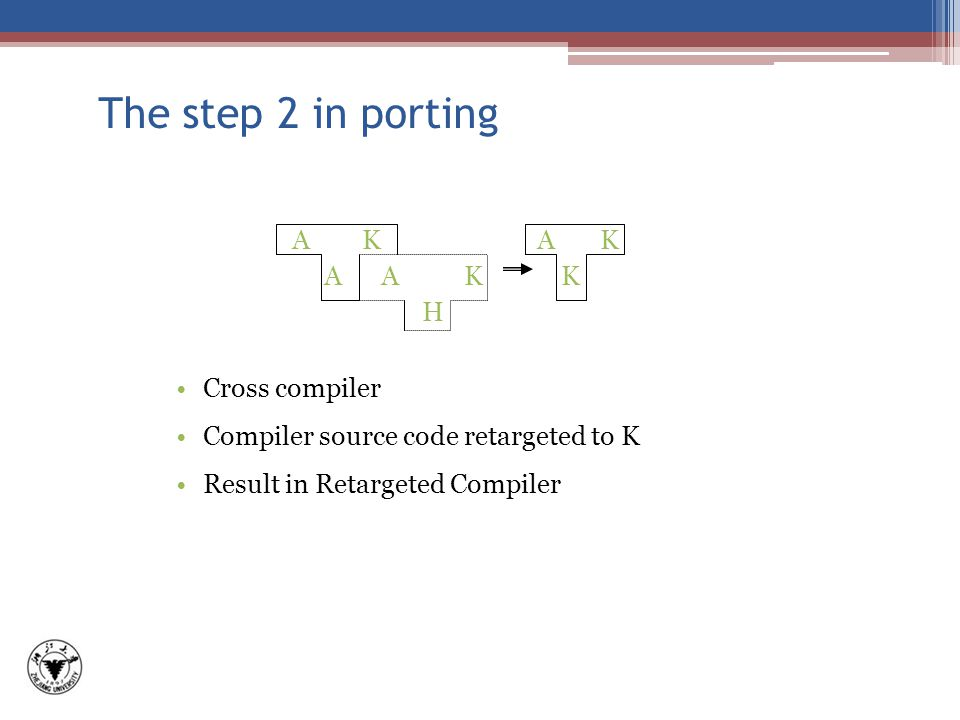 The step 2 in porting A K A A K K H Cross compiler Compiler source code retargeted to K Result in Retargeted Compiler