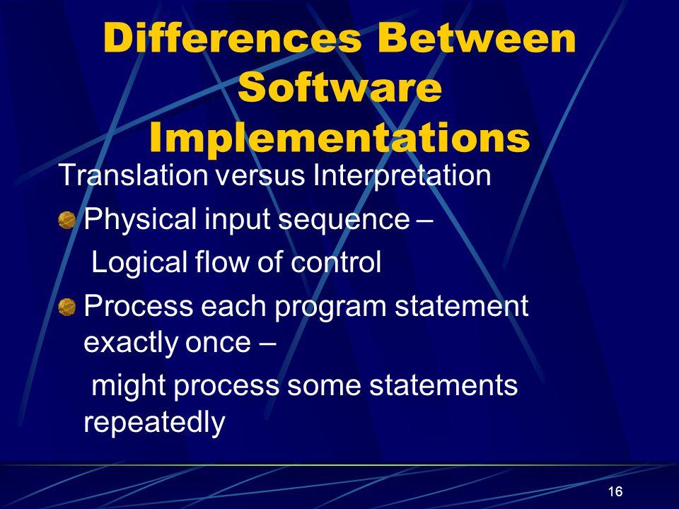 15 Language Implementation Software simulation (interpretation) the simulator executes the input program directly.