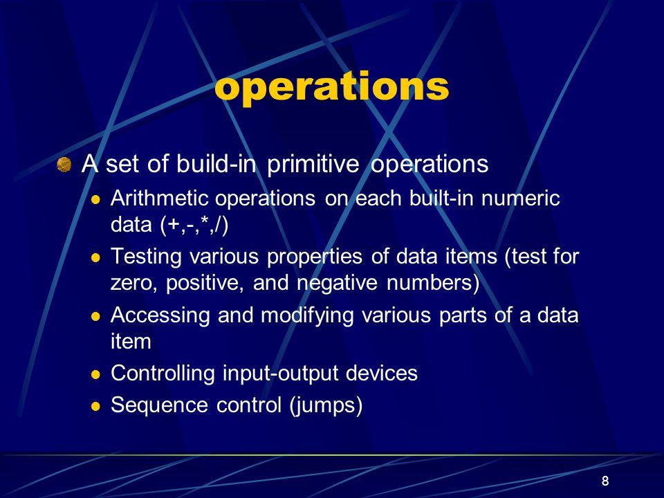 7 Data Main memory High-speed register High-speed cache memory External files Data and Program