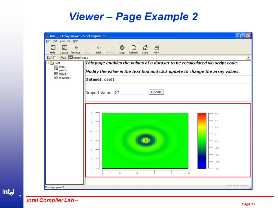 ® Page 13 Intel Compiler Lab – Viewer – Page Example 2