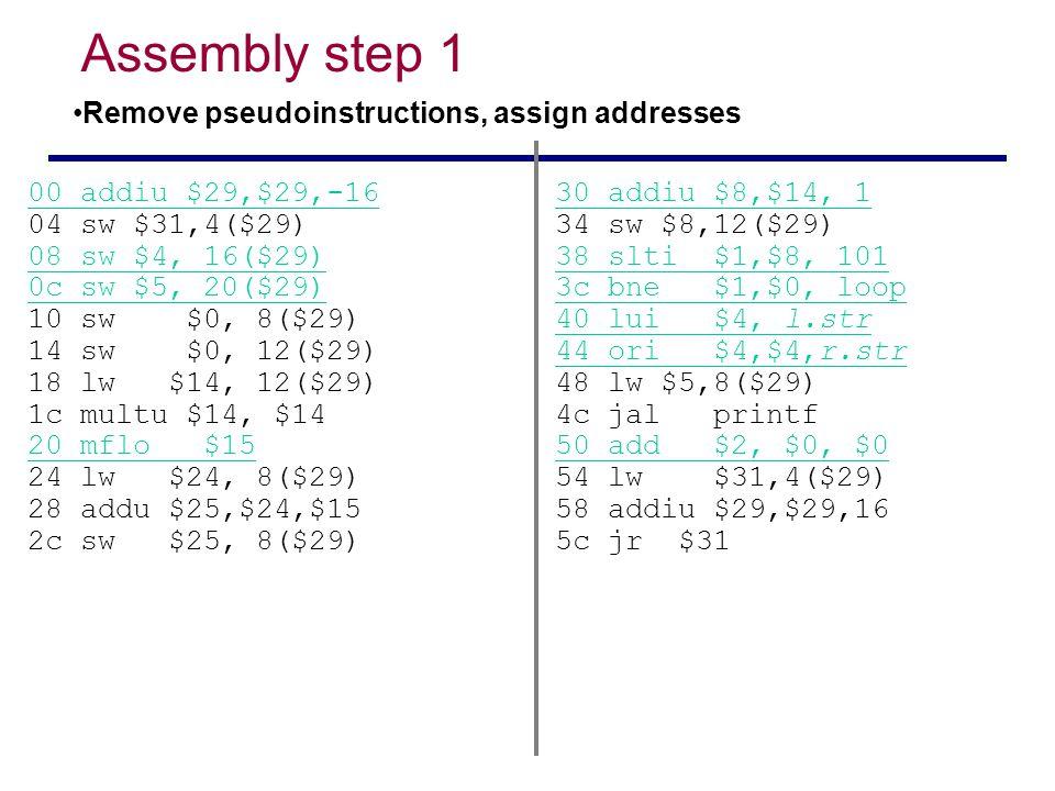 Assembly step 1 00 addiu $29,$29,-16 04 sw$31,4($29) 08 sw$4, 16($29) 0c sw$5, 20($29) 10 sw $0, 8($29) 14 sw $0, 12($29) 18 lw $14, 12($29) 1c multu