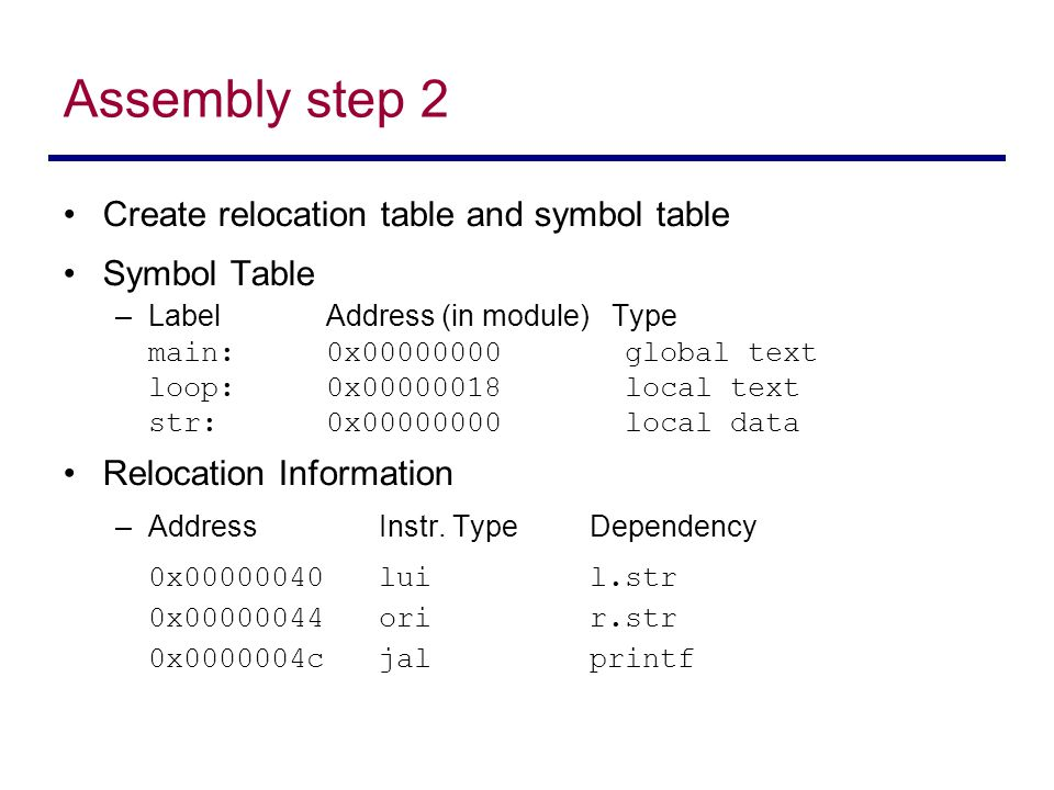 Assembly step 2 Create relocation table and symbol table Symbol Table –Label Address (in module) Type main:0x00000000 global text loop:0x00000018 loca