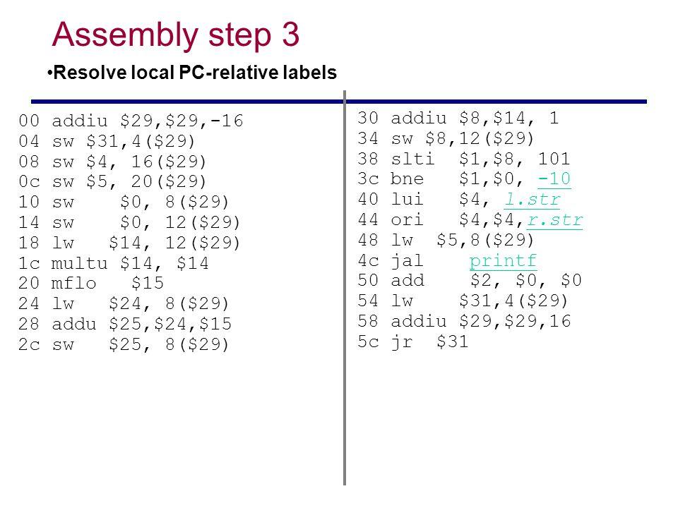 Assembly step 3 00 addiu $29,$29,-16 04 sw$31,4($29) 08 sw$4, 16($29) 0c sw$5, 20($29) 10 sw $0, 8($29) 14 sw $0, 12($29) 18 lw $14, 12($29) 1c multu