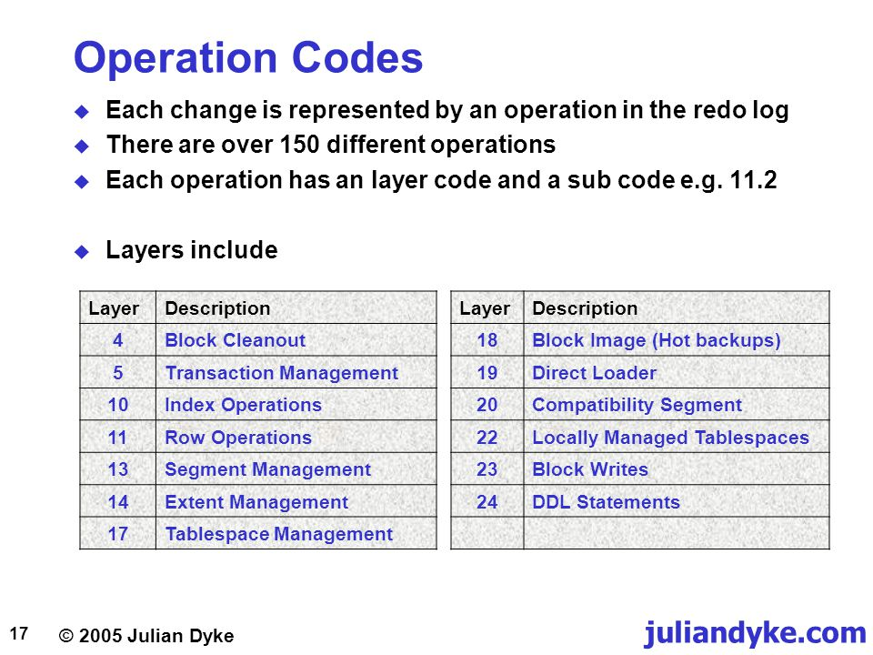 © 2005 Julian Dyke juliandyke.com 17 Operation Codes  Each change is represented by an operation in the redo log  There are over 150 different opera