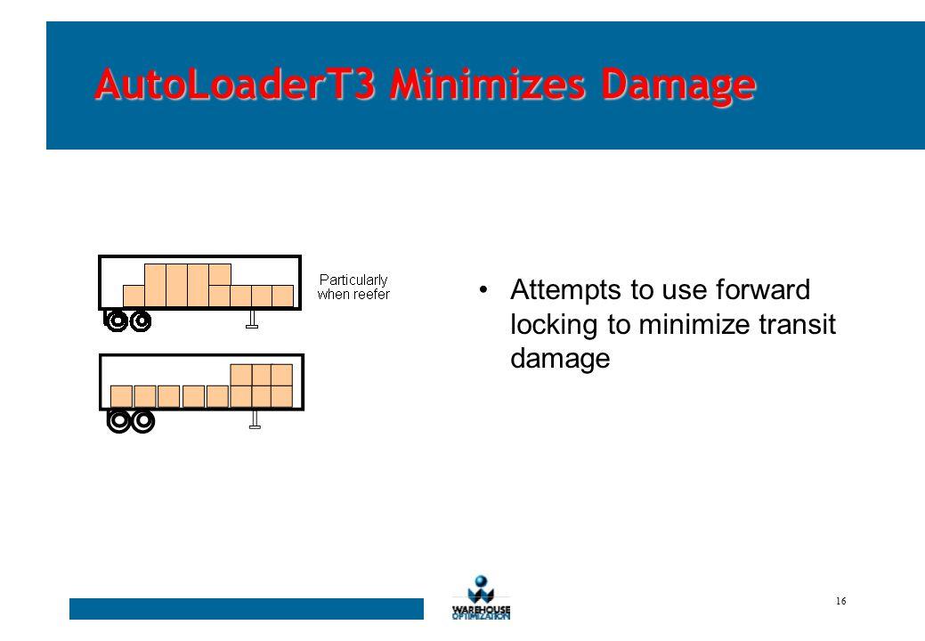 15 AutoLoaderT3 Eliminates Damage Minimizes crush