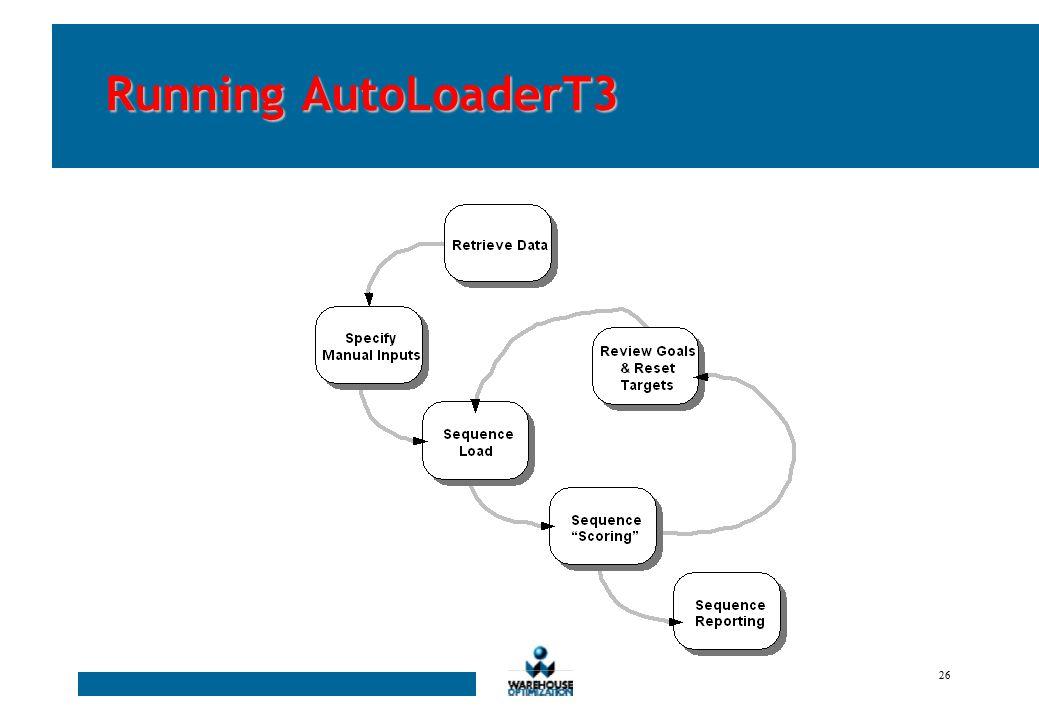 25 How AutoLoaderT3 Works