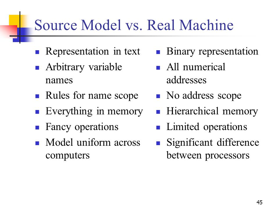 45 Source Model vs. Real Machine Representation in text Arbitrary variable names Rules for name scope Everything in memory Fancy operations Model unif