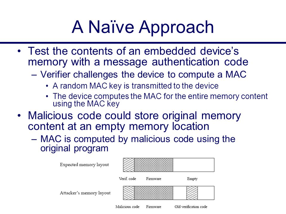 A Naïve Approach Test the contents of an embedded device's memory with a message authentication code –Verifier challenges the device to compute a MAC A random MAC key is transmitted to the device The device computes the MAC for the entire memory content using the MAC key Malicious code could store original memory content at an empty memory location –MAC is computed by malicious code using the original program