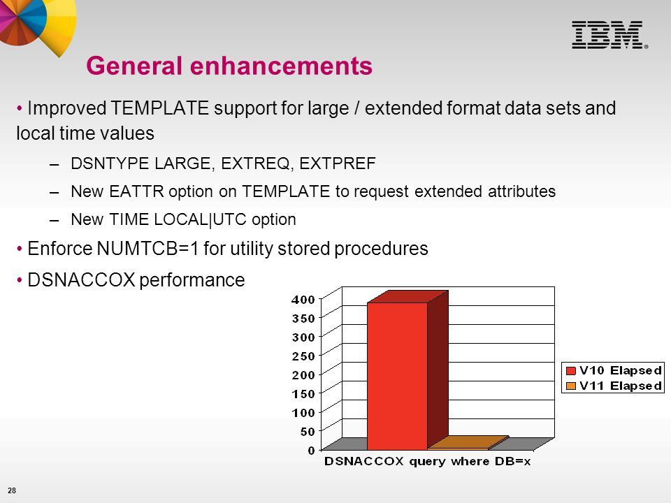 28 General enhancements Improved TEMPLATE support for large / extended format data sets and local time values –DSNTYPE LARGE, EXTREQ, EXTPREF –New EAT