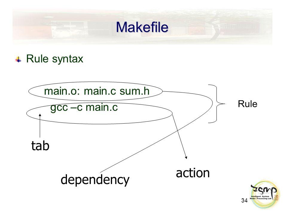 34 Makefile Rule syntax main.o: main.c sum.h gcc –c main.c Rule action dependency tab