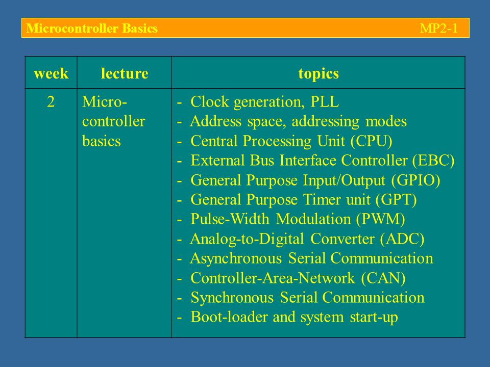 weeklecturetopics 2Micro- controller basics - Clock generation, PLL - Address space, addressing modes - Central Processing Unit (CPU) - External Bus Interface Controller (EBC) - General Purpose Input/Output (GPIO) - General Purpose Timer unit (GPT) - Pulse-Width Modulation (PWM) - Analog-to-Digital Converter (ADC) - Asynchronous Serial Communication - Controller-Area-Network (CAN) - Synchronous Serial Communication - Boot-loader and system start-up Microcontroller BasicsMP2-1