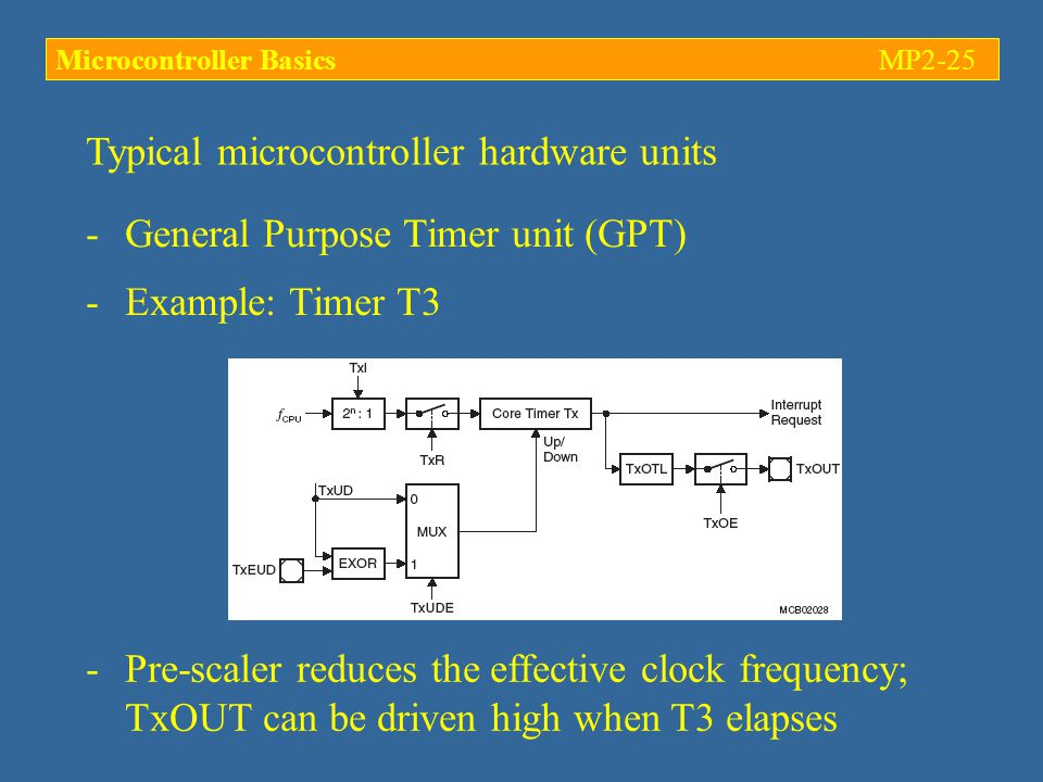 Typical microcontroller hardware units -General Purpose Timer unit (GPT) -Example: Timer T3 -Pre-scaler reduces the effective clock frequency; TxOUT can be driven high when T3 elapses Microcontroller BasicsMP2-25