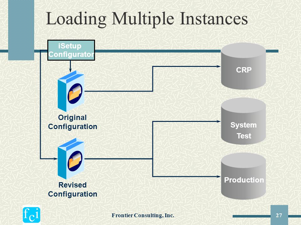 Frontier Consulting, Inc.27 Loading Multiple Instances iSetup Configurator CRP System Test Production Original Configuration Revised Configuration