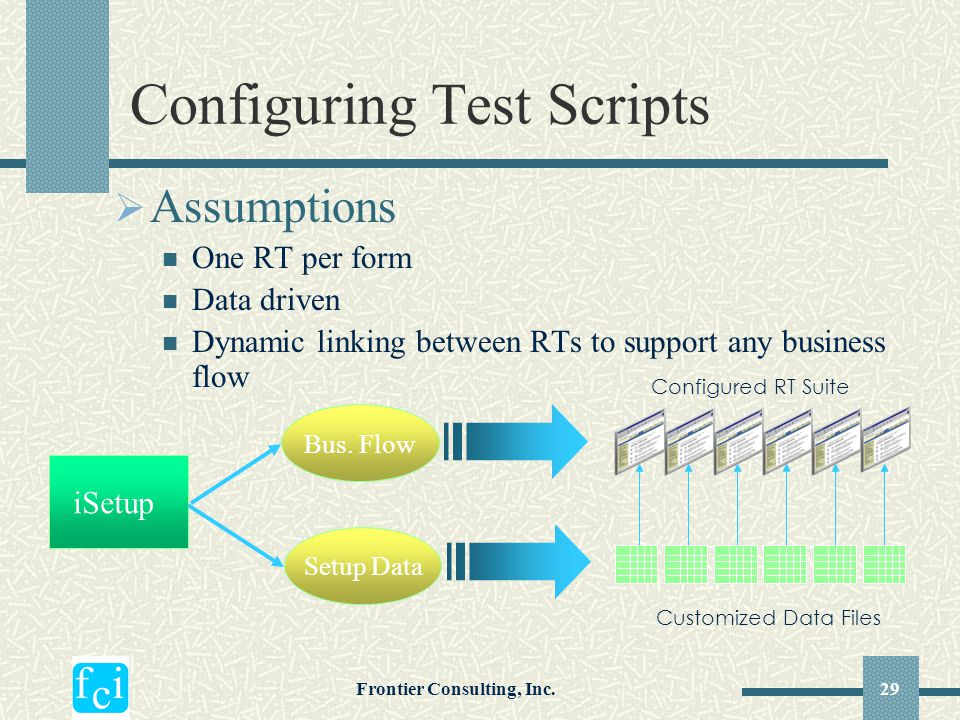 Frontier Consulting, Inc.29 Configuring Test Scripts  Assumptions One RT per form Data driven Dynamic linking between RTs to support any business flo