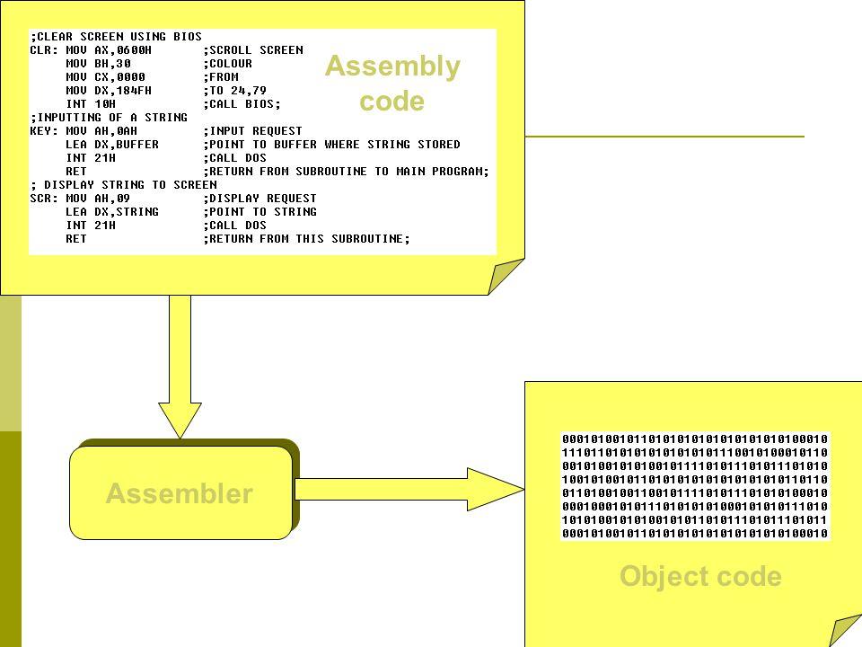 Assembler Assembly code Object code