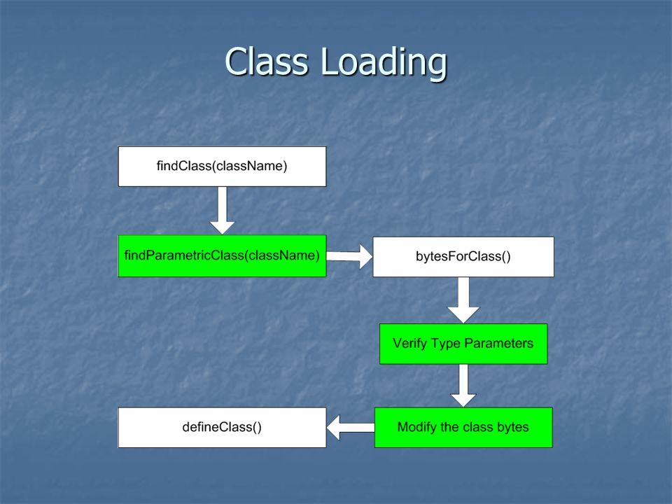 Class Loading