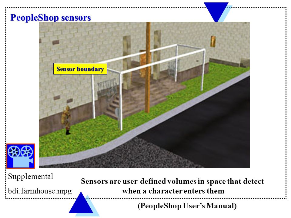 PeopleShop sensors Sensors are user-defined volumes in space that detect when a character enters them (PeopleShop User's Manual) Sensor boundary Supplemental bdi.farmhouse.mpg