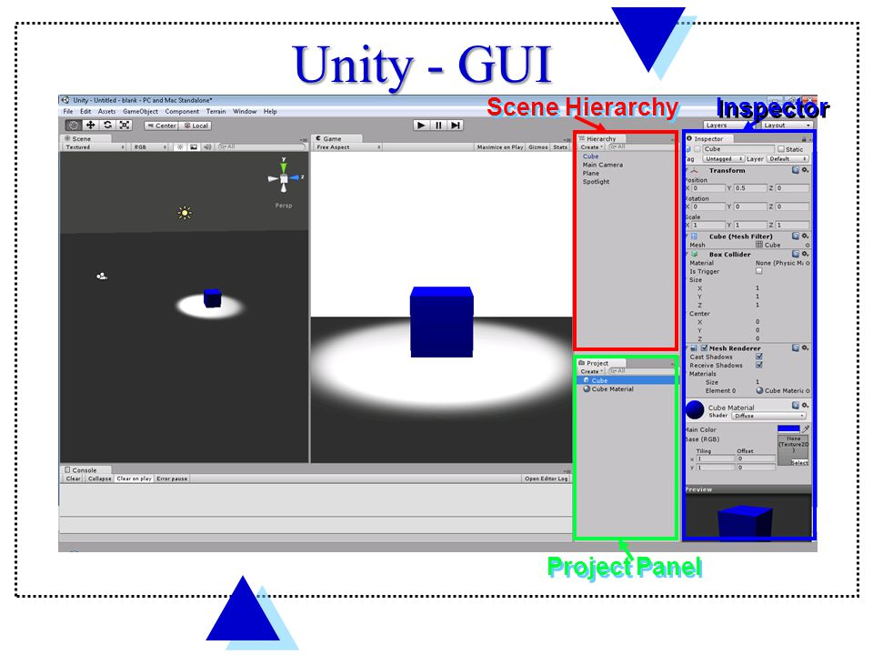 Unity - GUI Inspector Project Panel Scene Hierarchy