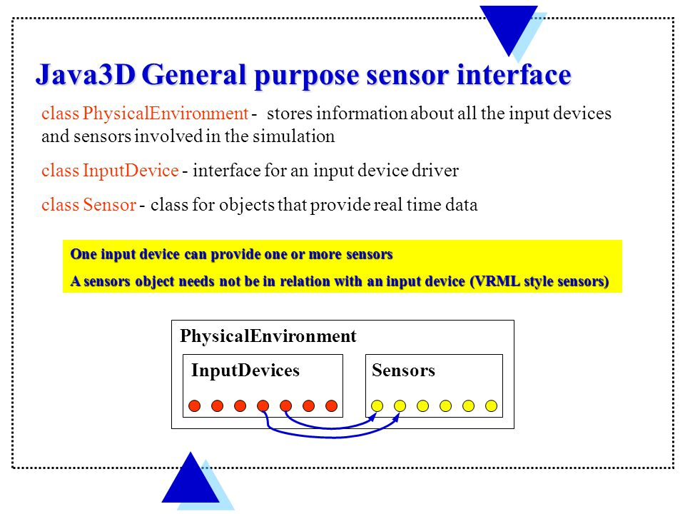 Java3D General purpose sensor interface class PhysicalEnvironment - stores information about all the input devices and sensors involved in the simulation class InputDevice - interface for an input device driver class Sensor - class for objects that provide real time data PhysicalEnvironment InputDevicesSensors One input device can provide one or more sensors A sensors object needs not be in relation with an input device (VRML style sensors)