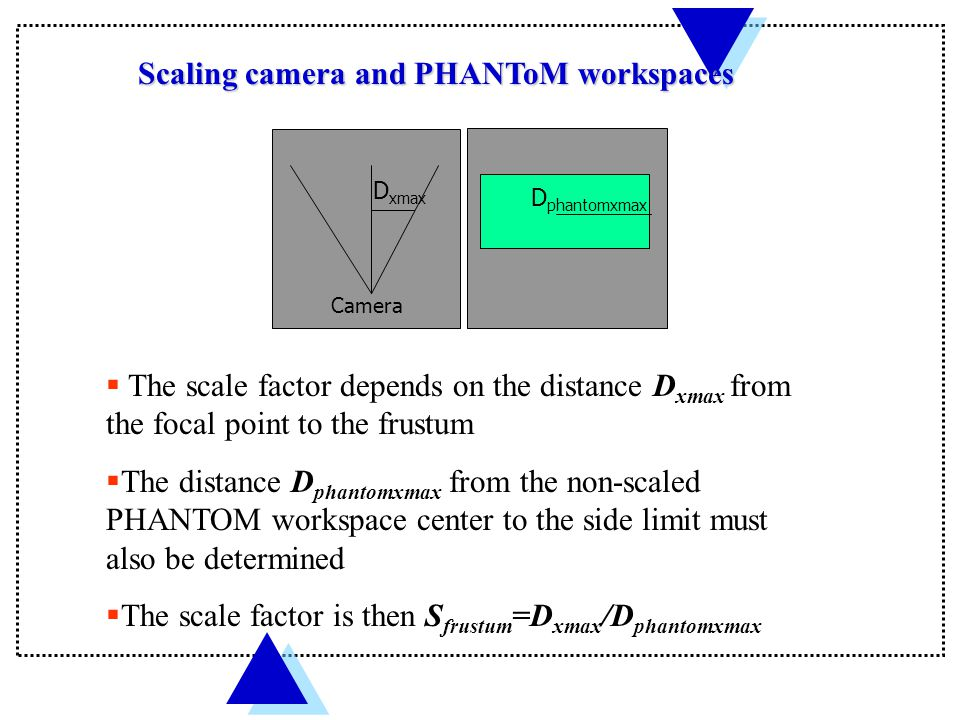 Scaling camera and PHANToM workspaces Camera D xmax D phantomxmax  The scale factor depends on the distance D xmax from the focal point to the frustum  The distance D phantomxmax from the non-scaled PHANTOM workspace center to the side limit must also be determined  The scale factor is then S frustum =D xmax /D phantomxmax