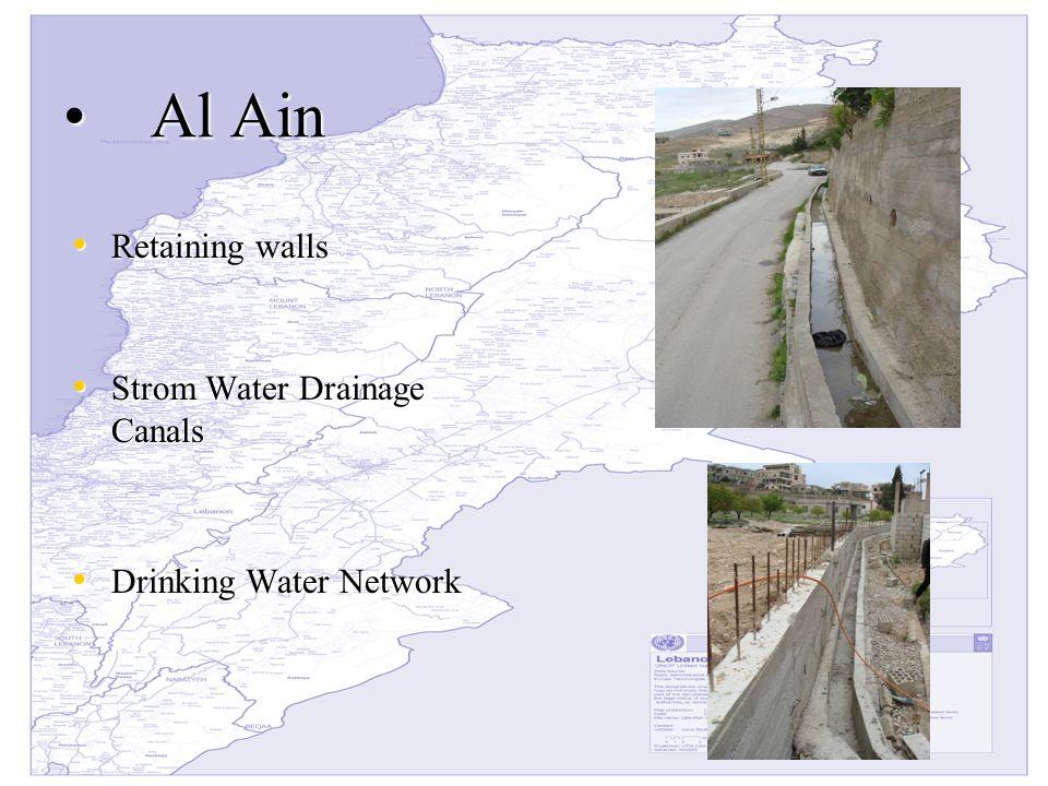 Al AinAl Ain Retaining walls Retaining walls Strom Water Drainage Canals Strom Water Drainage Canals Drinking Water Network Drinking Water Network