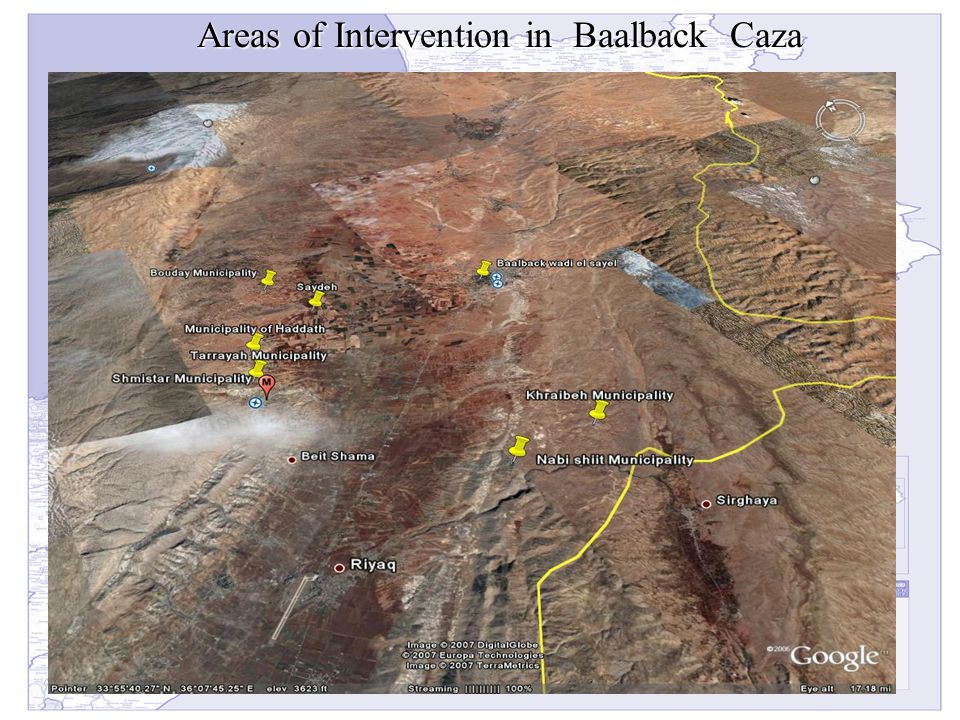 Areas of Intervention in Baalback Caza