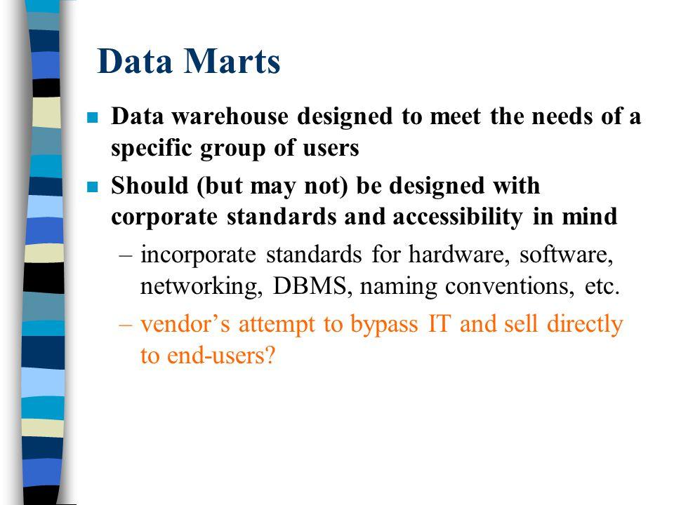 Data Loader Data Converter Data Scrubber Data Transformer Data Warehouse OLAP Interface OLAP Server PC Files LAN Servers Mainframe OLTP Databases External Sources