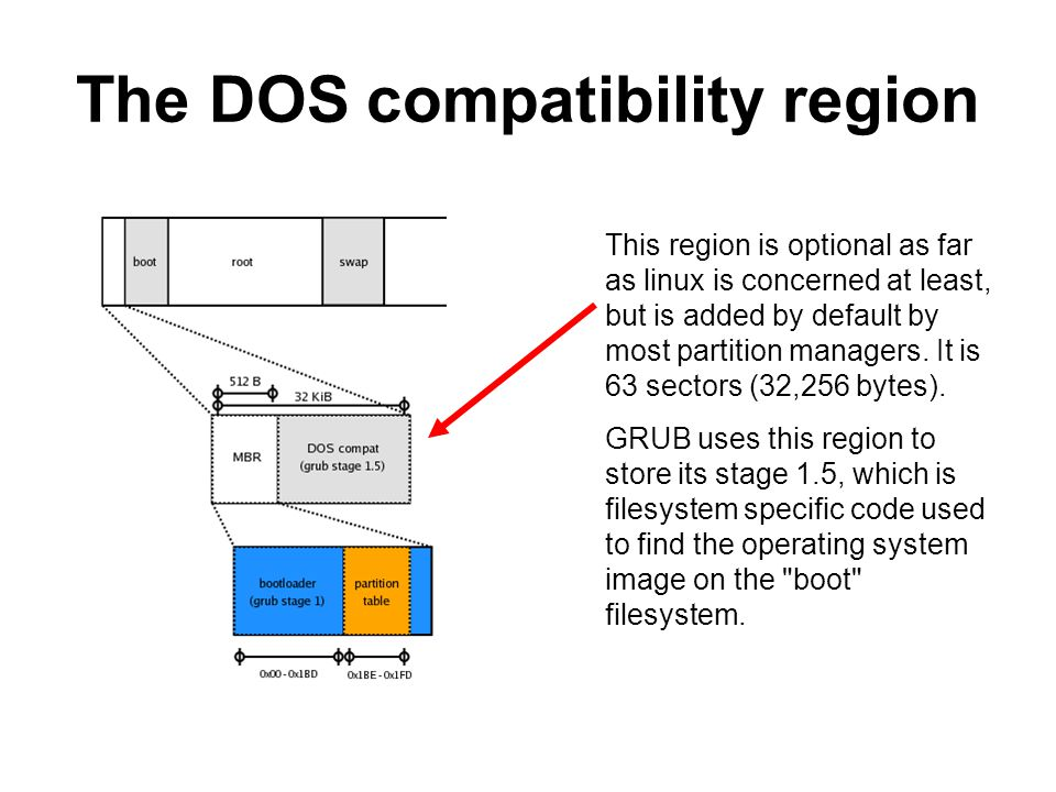 The DOS compatibility region This region is optional as far as linux is concerned at least, but is added by default by most partition managers. It is