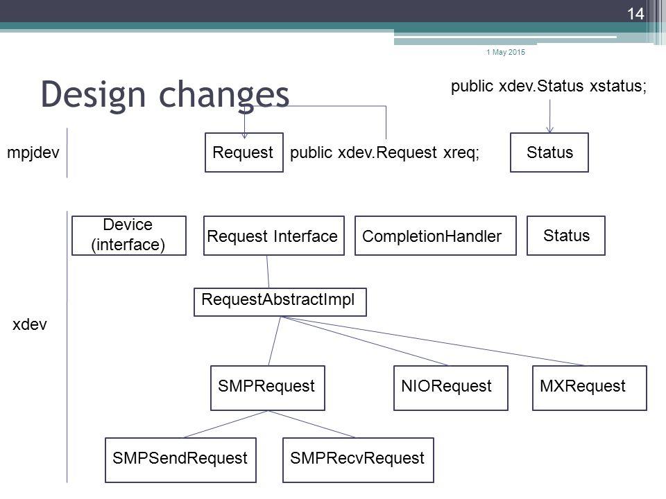 Design changes 1 May 2015 14 Request Status Request Interface RequestAbstractImpl SMPRequestNIORequestMXRequestSMPSendRequestSMPRecvRequest xdev mpjde
