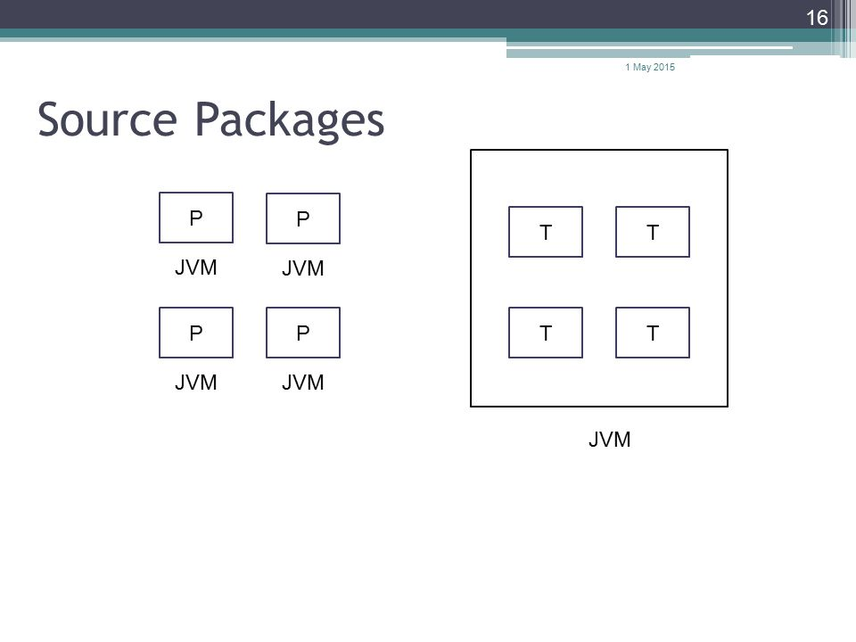 1 May 2015 16 P Source Packages JVM P P P TTTT