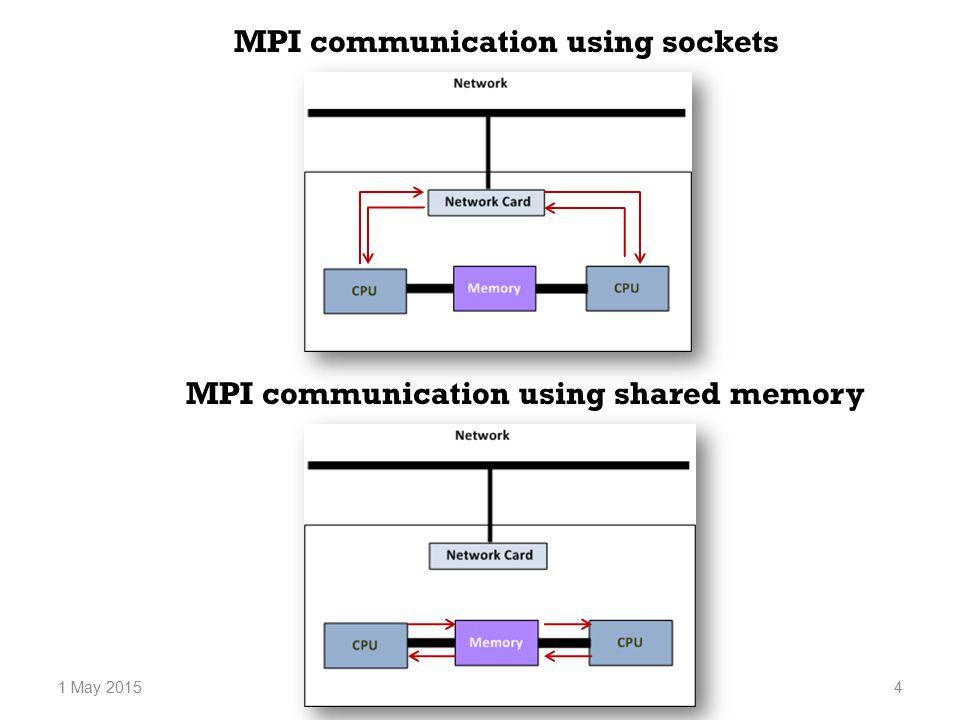 4 MPI communication using sockets MPI communication using shared memory 1 May 2015
