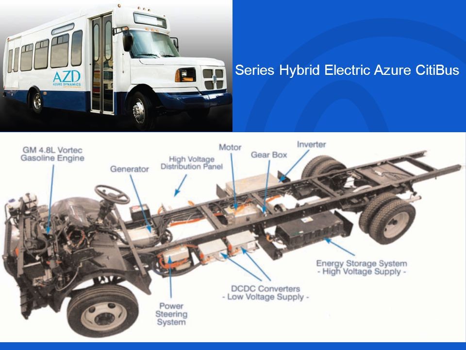 Series Hybrid Electric Azure CitiBus