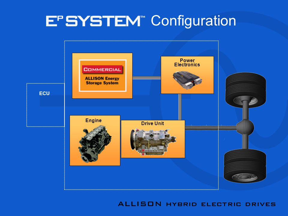 Configuration Engine Drive Unit Power Electronics ECU