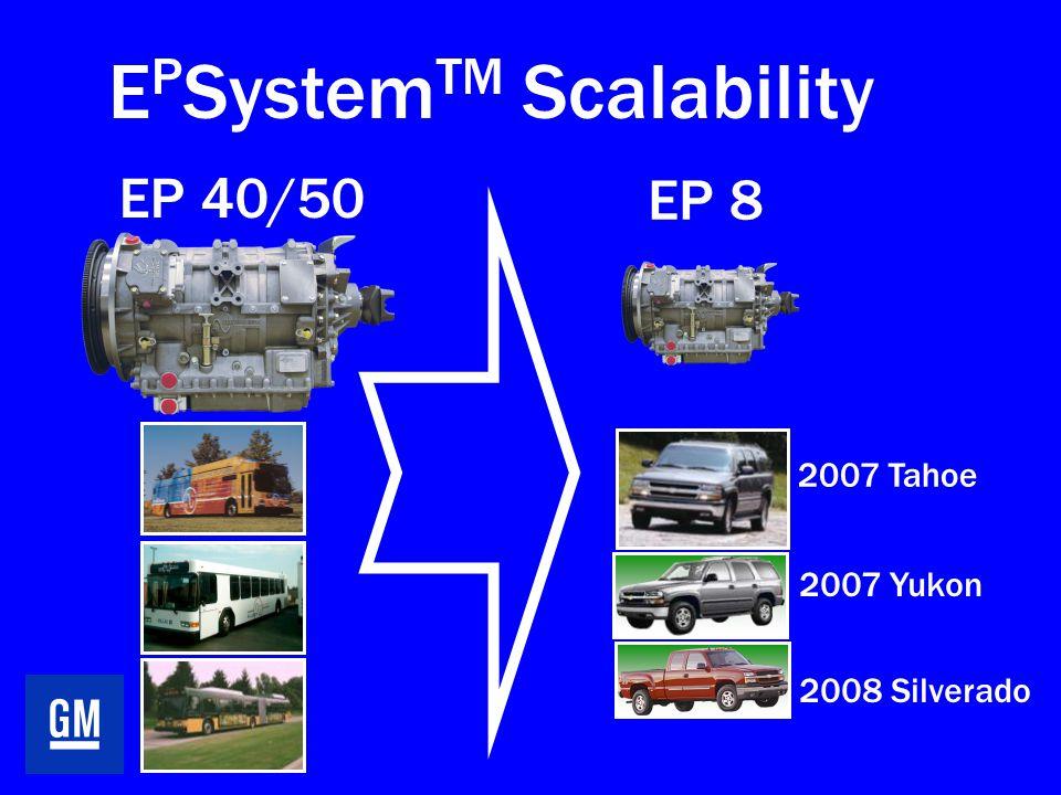 E P System TM Scalability EP 40/50 EP 8 2007 Tahoe 2007 Yukon 2008 Silverado