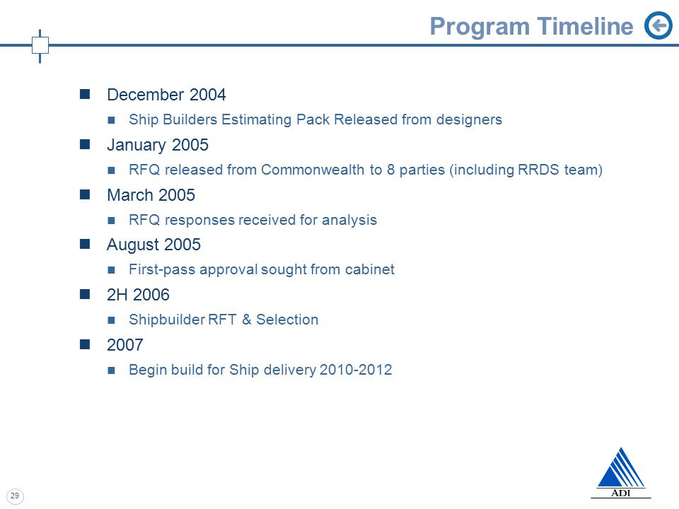 29 Program Timeline December 2004 Ship Builders Estimating Pack Released from designers January 2005 RFQ released from Commonwealth to 8 parties (including RRDS team) March 2005 RFQ responses received for analysis August 2005 First-pass approval sought from cabinet 2H 2006 Shipbuilder RFT & Selection 2007 Begin build for Ship delivery 2010-2012