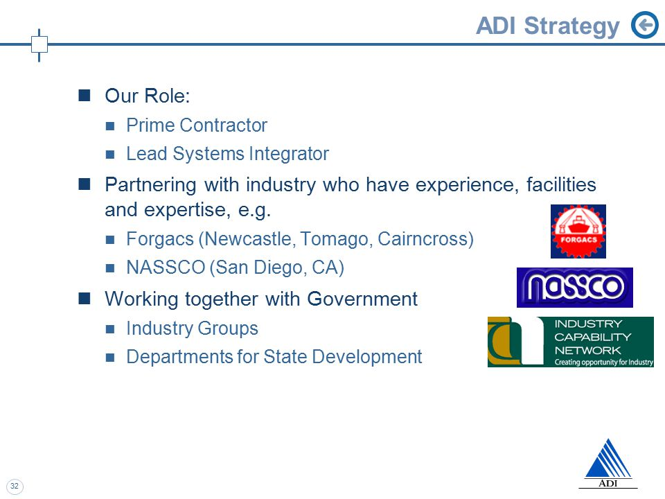 32 ADI Strategy Our Role: Prime Contractor Lead Systems Integrator Partnering with industry who have experience, facilities and expertise, e.g.
